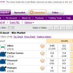 Betfair International Stakes