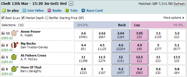 13-03-2014 - 1520 - Betfair - Copy