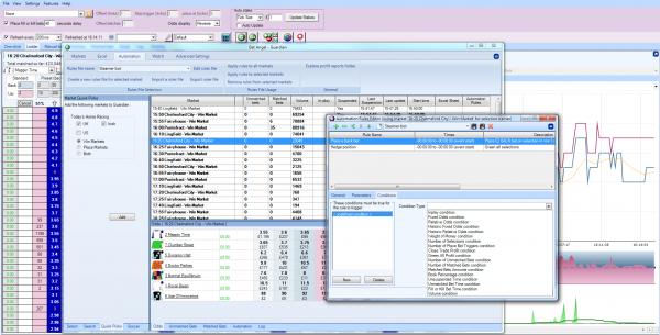 BetDAQAngel Automation