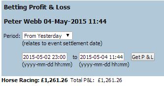 04-05-2015 - P&L Day - Copy