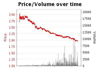 Best horse racing trading strategies