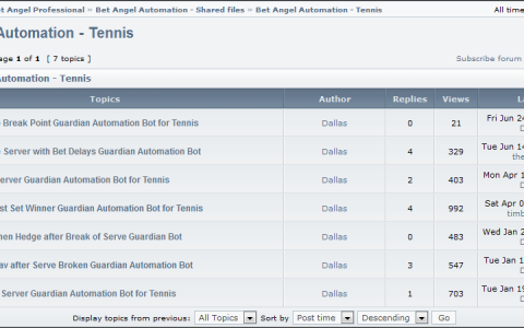 Easy ways to automate your Tennis Trading
