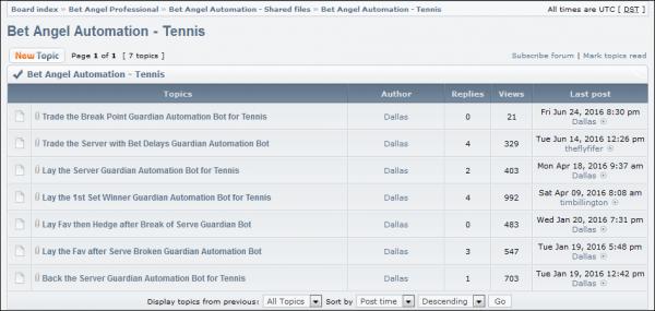 Tennis Automation