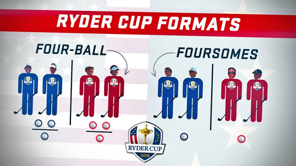 Ryder Cup - Foursomes vs Four-ball