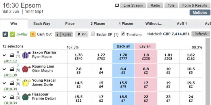 Betfair trading - Epsom Derby
