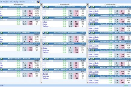 football Archives | Betfair trading software, Betfair