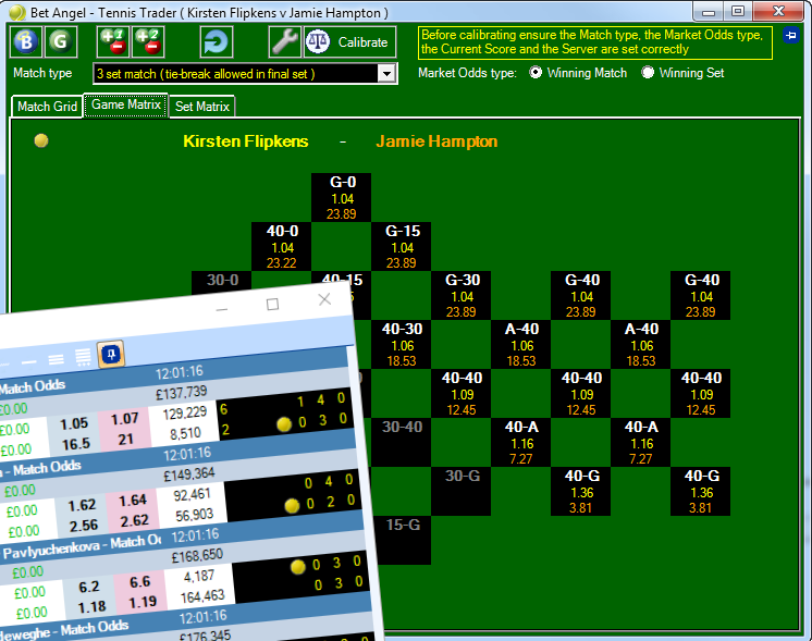 live tennis scores betting