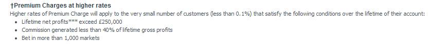 Higher rate premium charges affect only 0.10% of Betfair customers. The remaning 99.9% won't pay it
